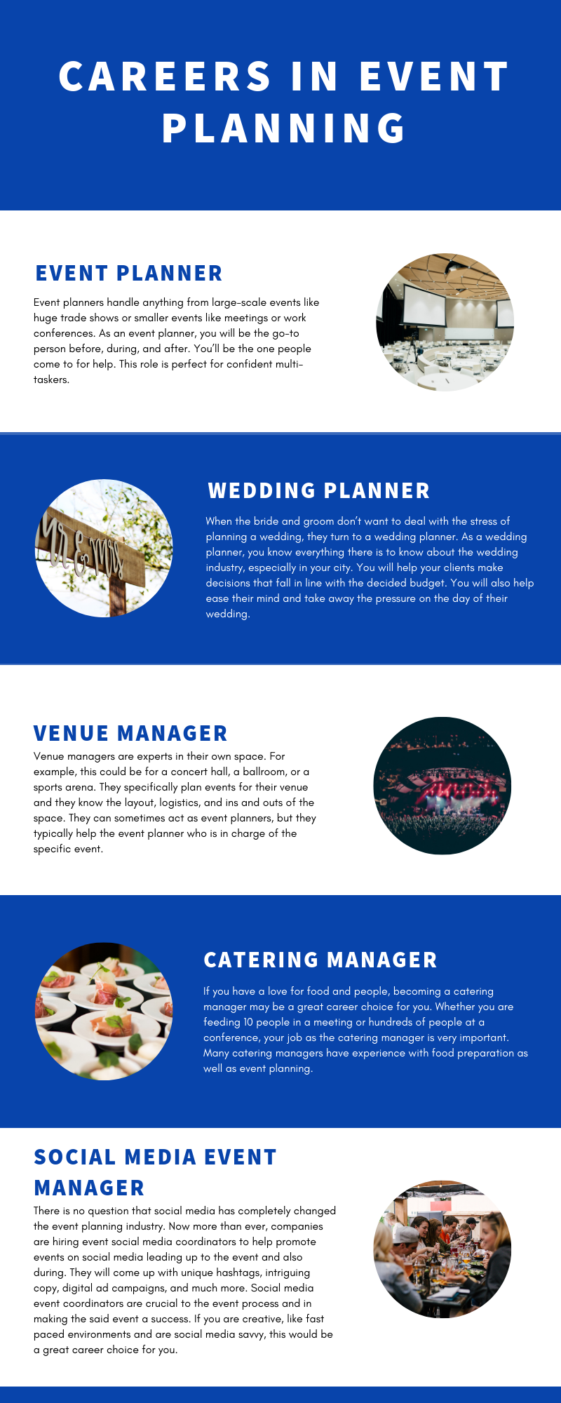 Careers in Event Planning - Infographic