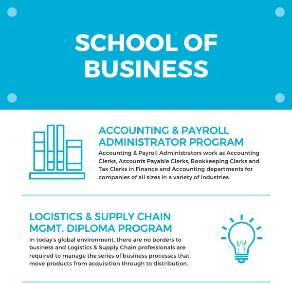 Calgary College - School of Business
