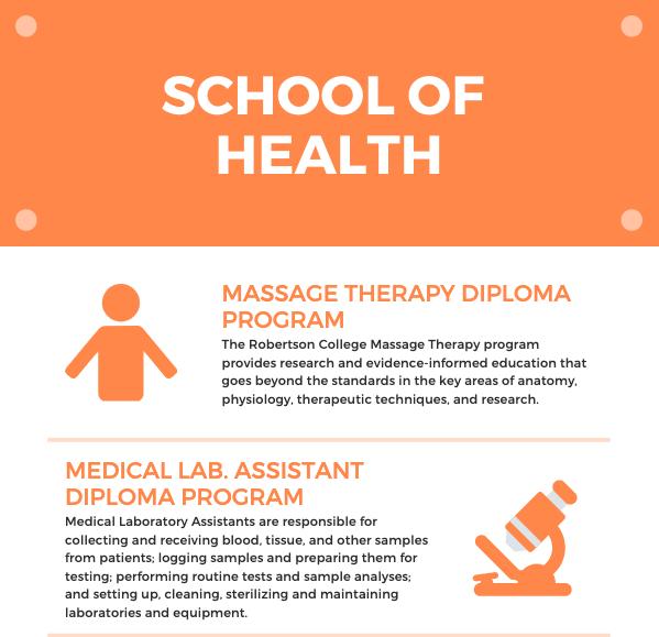 Calgary College - School of Health